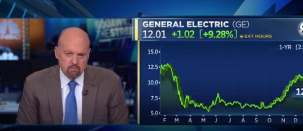 雷神公司在通用电气挣扎中的惊人数字可能证明股市的上涨是合理的