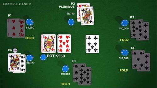 Facebook的AI击败人类扑克冠军