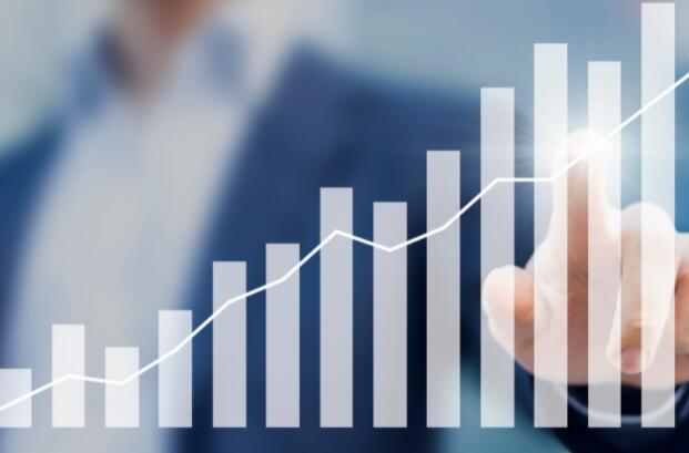 现代股票今天上涨 该生物技术的销售额和利润可能超出投资者的预期