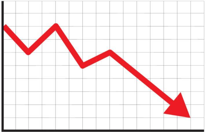 为什么Shapeways股票下跌